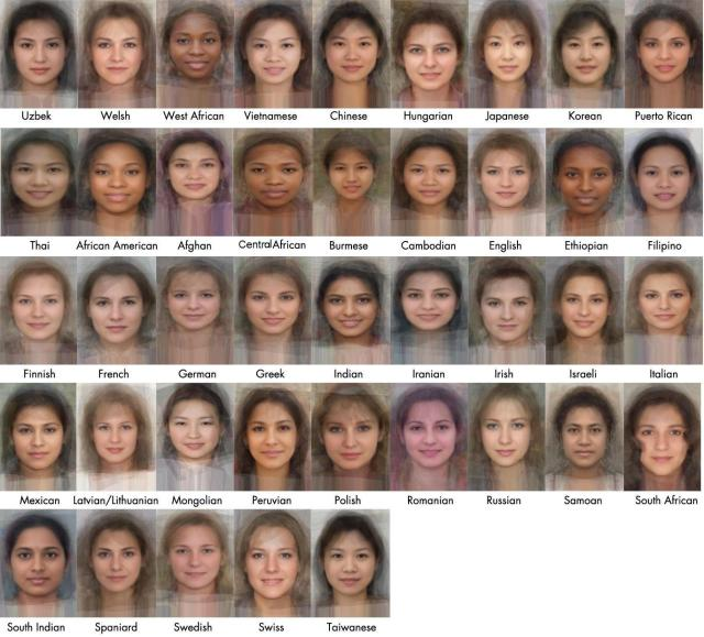 average woman face from around the world countries